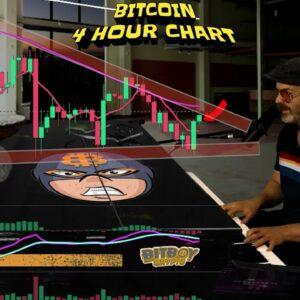 Bitcoin FLASHING Critical Signals (Final Test For Crypto)