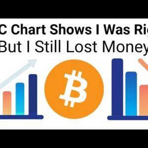 BTC Pump/Dump Chart Shows I Was Right, But I Still Lost Money