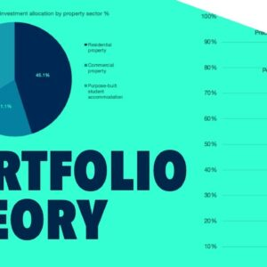 How Closely Does Your Portfolio Match Up With This Research?