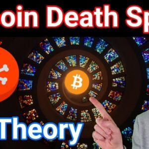 My Bitcoin Death Spiral Theory (Worst Case Scenario)
