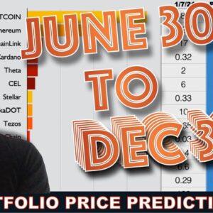 UPDATE: My ENTIRE 2021 Portfolio WITH PRICE PREDICTIONS - BITCOIN & MORE.
