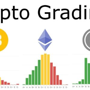 Worlds First Cryptocurrency Grades 💯 By Weiss Rating Agency